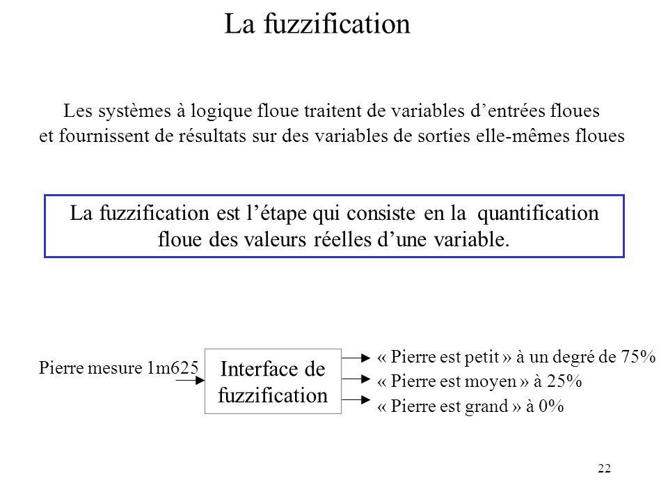 22 La fuzzification La fuzzification est létape qui consiste en la quantification floue des valeurs réelles dune variable. Interface de fuzzification