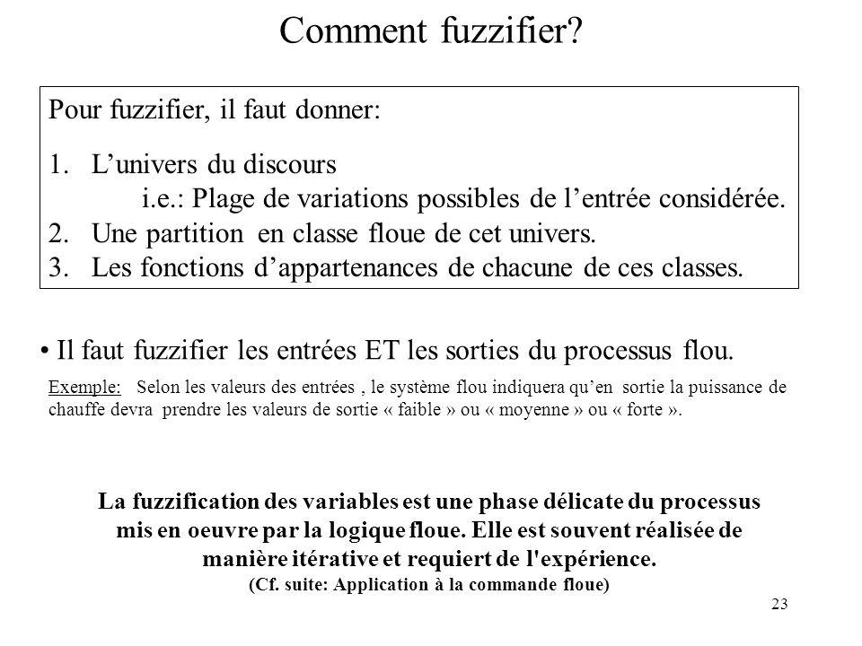 23 Comment fuzzifier? Pour fuzzifier, il faut donner: 1.Lunivers du discours i.e.: Plage de variations possibles de lentrée considérée. 2.Une partitio