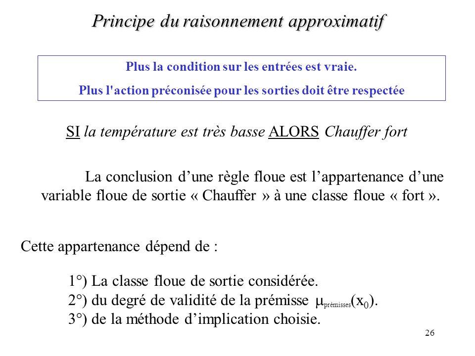 26 Principe du raisonnement approximatif Plus la condition sur les entrées est vraie. Plus l'action préconisée pour les sorties doit être respectée SI