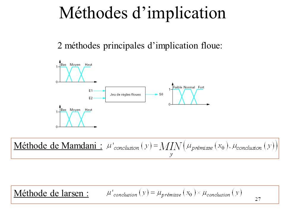 27 Méthodes dimplication 2 méthodes principales dimplication floue: Méthode de Mamdani : Méthode de larsen :