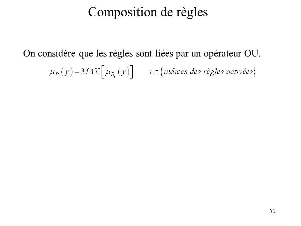30 Composition de règles On considère que les règles sont liées par un opérateur OU.