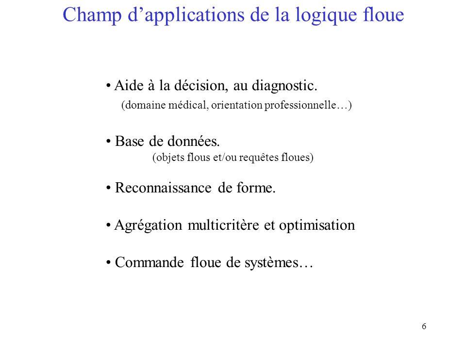 6 Champ dapplications de la logique floue Aide à la décision, au diagnostic. (domaine médical, orientation professionnelle…) Base de données. (objets