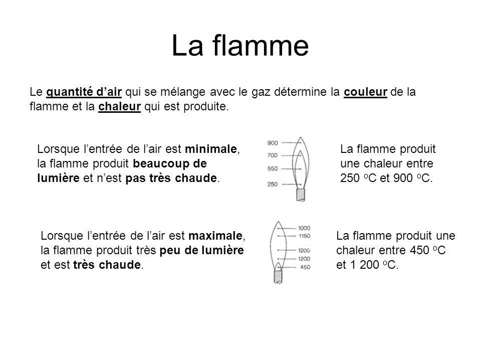 La flamme Le quantité dair qui se mélange avec le gaz détermine la couleur de la flamme et la chaleur qui est produite. Lorsque lentrée de lair est mi