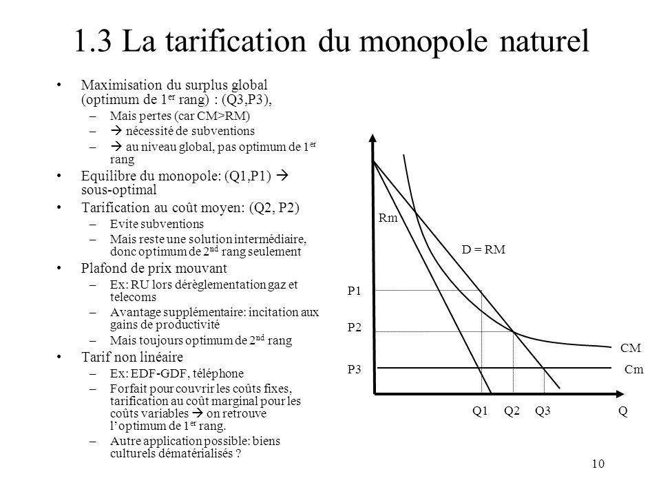 10 1.3 La tarification du monopole naturel Maximisation du surplus global (optimum de 1 er rang) : (Q3,P3), –Mais pertes (car CM>RM) – nécessité de su