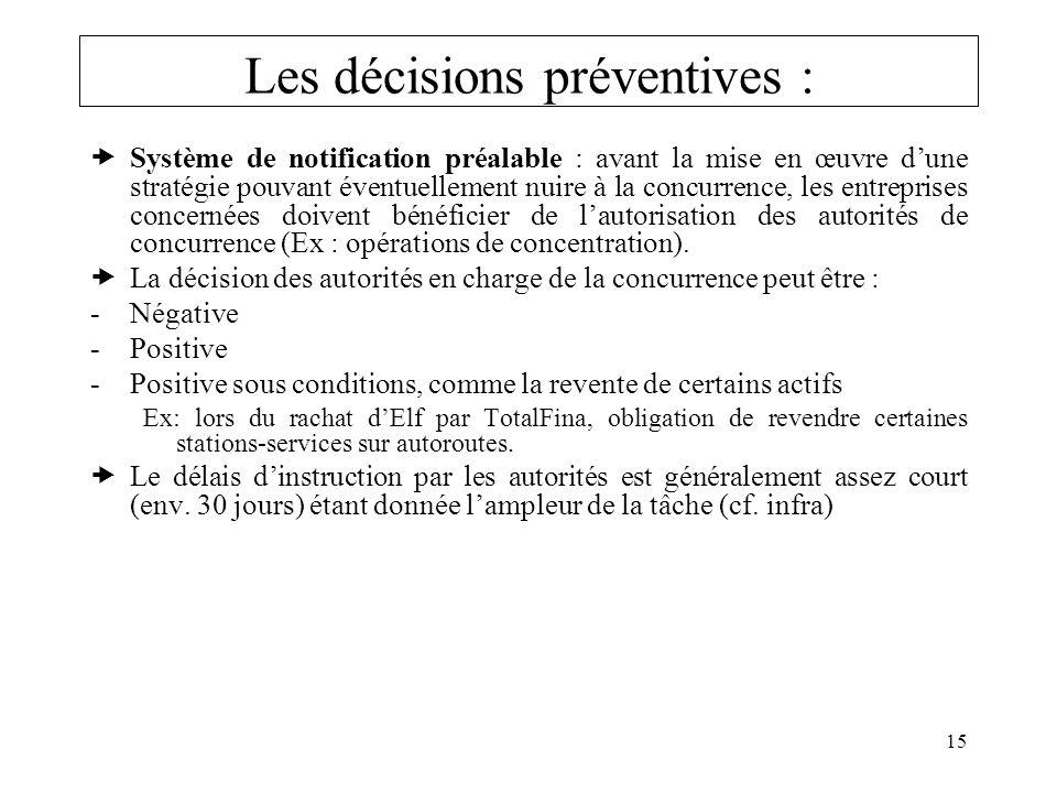 15 Les décisions préventives : Système de notification préalable : avant la mise en œuvre dune stratégie pouvant éventuellement nuire à la concurrence