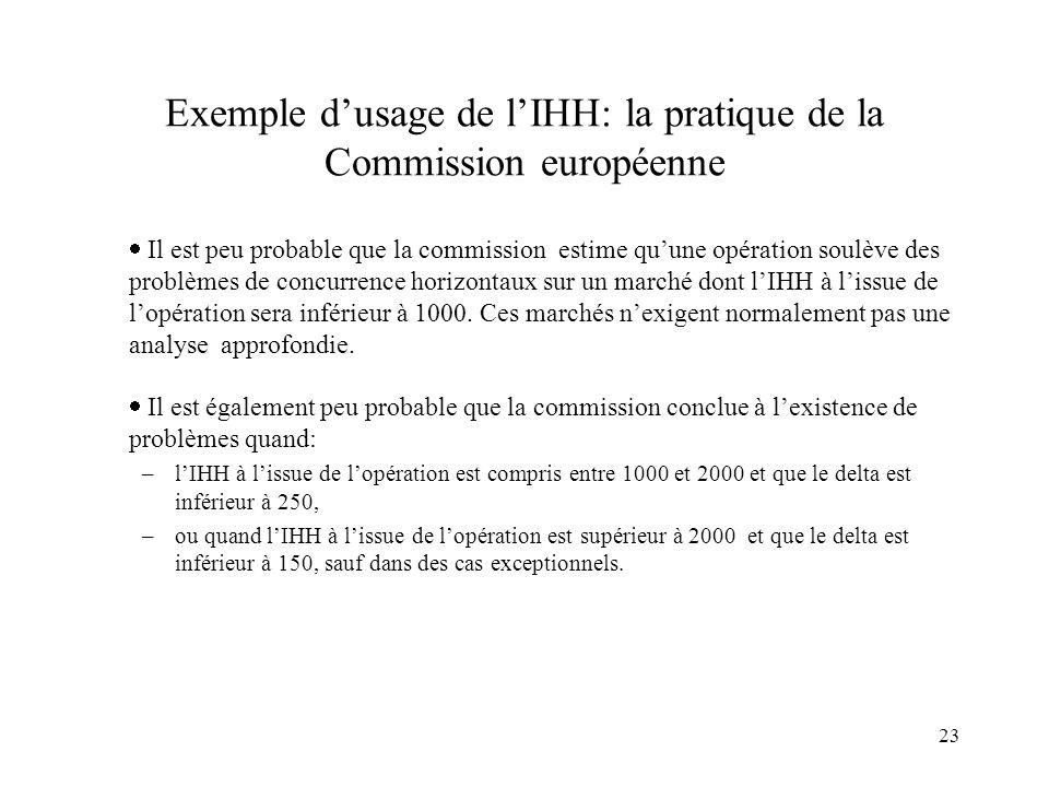 23 Exemple dusage de lIHH: la pratique de la Commission européenne Il est peu probable que la commission estime quune opération soulève des problèmes