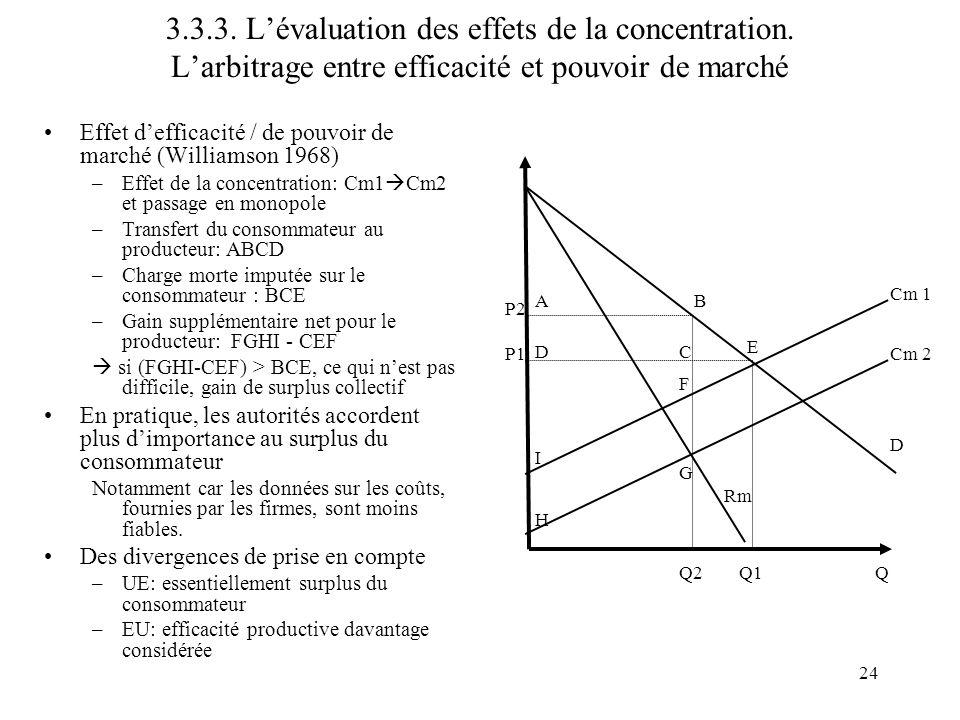 24 3.3.3. Lévaluation des effets de la concentration. Larbitrage entre efficacité et pouvoir de marché Effet defficacité / de pouvoir de marché (Willi
