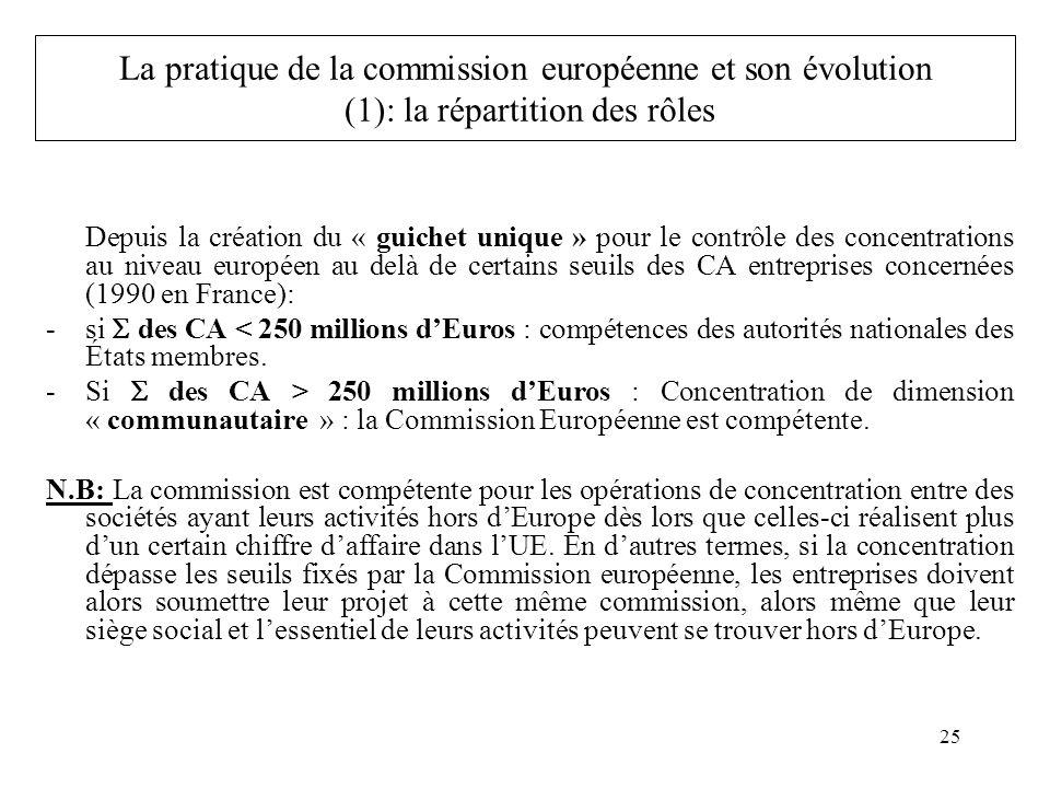 25 La pratique de la commission européenne et son évolution (1): la répartition des rôles Depuis la création du « guichet unique » pour le contrôle de