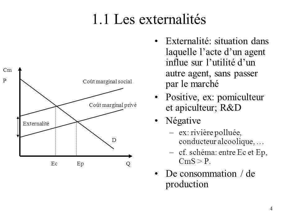 4 1.1 Les externalités Externalité: situation dans laquelle lacte dun agent influe sur lutilité dun autre agent, sans passer par le marché Positive, e