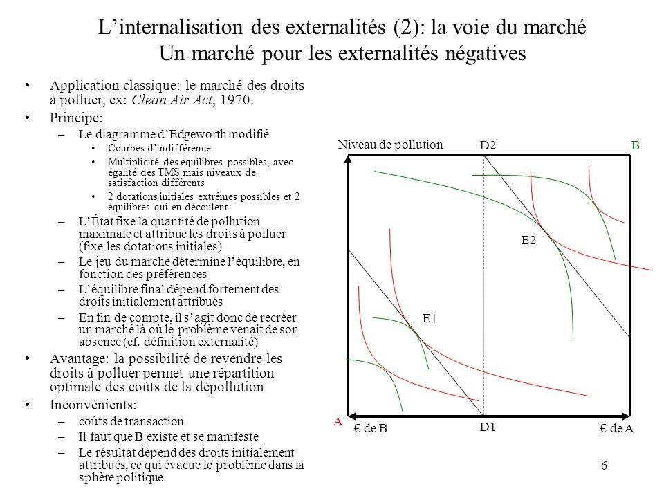 6 Linternalisation des externalités (2): la voie du marché Un marché pour les externalités négatives Application classique: le marché des droits à pol