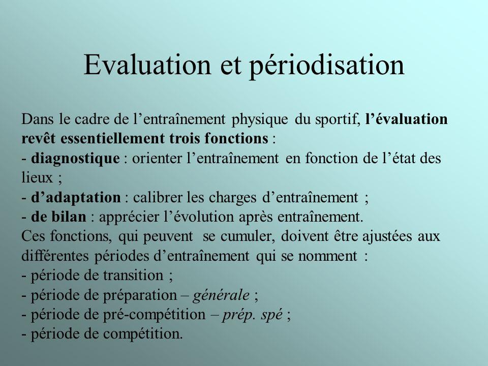 Evaluation et périodisation Dans le cadre de lentraînement physique du sportif, lévaluation revêt essentiellement trois fonctions : - diagnostique : o