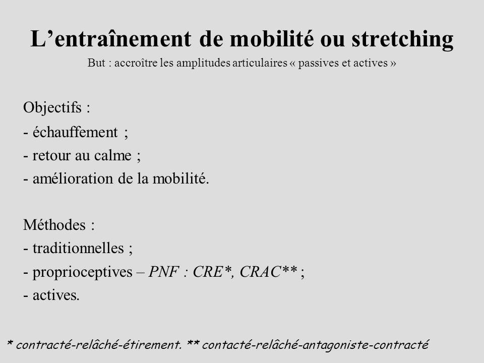 Lentraînement de mobilité ou stretching But : accroître les amplitudes articulaires « passives et actives » Objectifs : - échauffement ; - retour au c
