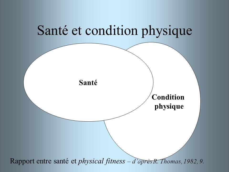 Santé et condition physique Condition physique Santé Rapport entre santé et physical fitness – daprès R. Thomas, 1982, 9.