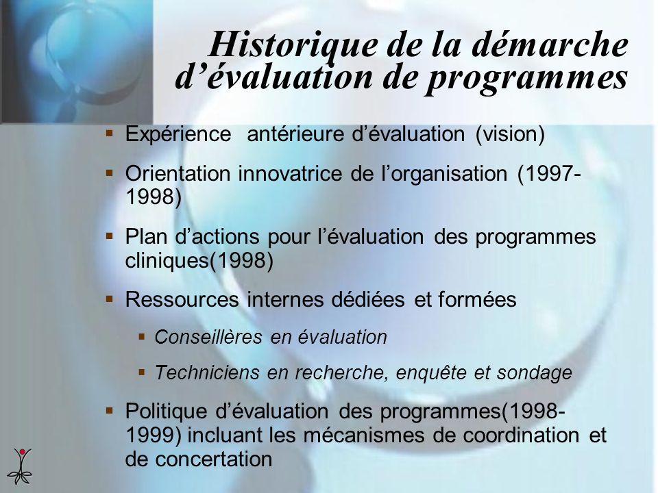 Expérience antérieure dévaluation (vision) Orientation innovatrice de lorganisation (1997- 1998) Plan dactions pour lévaluation des programmes cliniqu