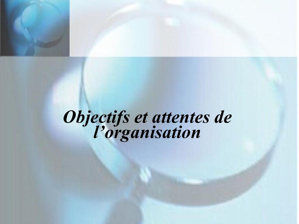 Objectifs et attentes de lorganisation