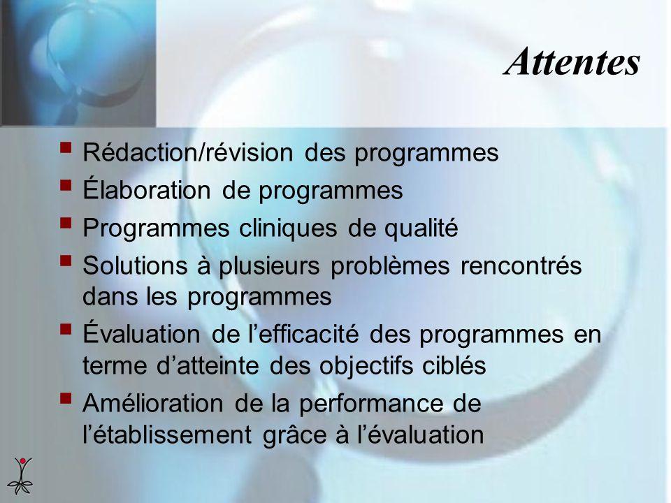 Attentes Rédaction/révision des programmes Élaboration de programmes Programmes cliniques de qualité Solutions à plusieurs problèmes rencontrés dans l