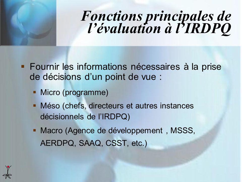 Fonctions principales de lévaluation à lIRDPQ Fournir les informations nécessaires à la prise de décisions dun point de vue : Micro (programme) Méso (