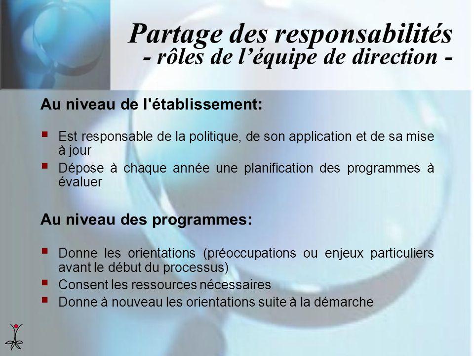 Partage des responsabilités - rôles de léquipe de direction - Au niveau de l'établissement: Est responsable de la politique, de son application et de