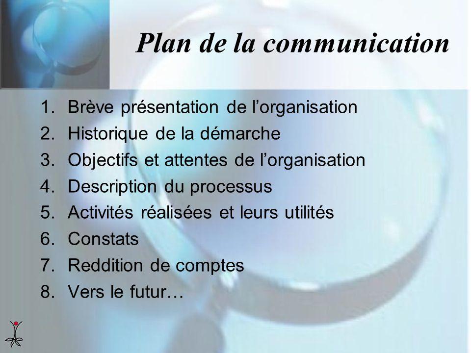 Plan de la communication 1.Brève présentation de lorganisation 2.Historique de la démarche 3.Objectifs et attentes de lorganisation 4.Description du p