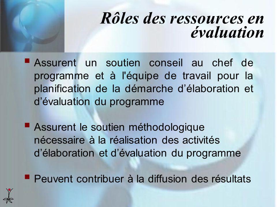 Rôles des ressources en évaluation Assurent un soutien conseil au chef de programme et à l'équipe de travail pour la planification de la démarche déla
