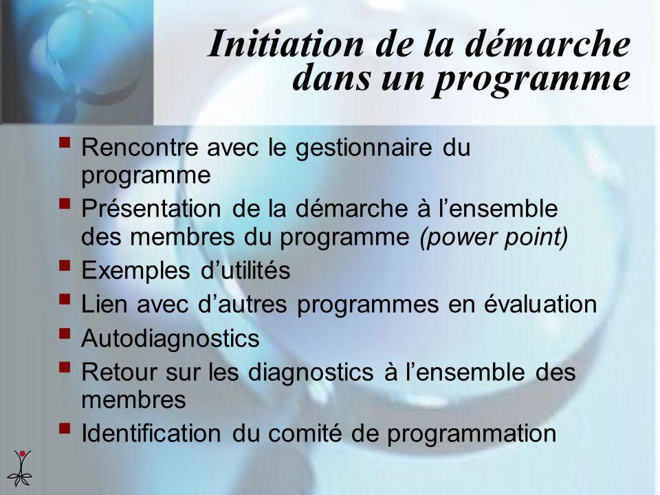 Initiation de la démarche dans un programme Rencontre avec le gestionnaire du programme Présentation de la démarche à lensemble des membres du program