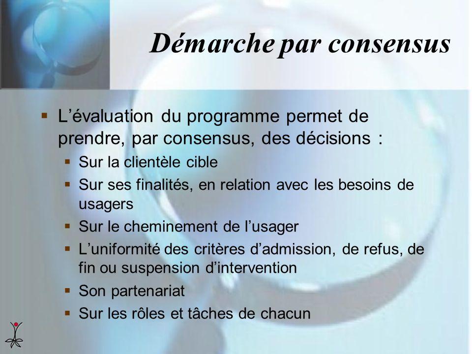 Démarche par consensus Lévaluation du programme permet de prendre, par consensus, des décisions : Sur la clientèle cible Sur ses finalités, en relatio