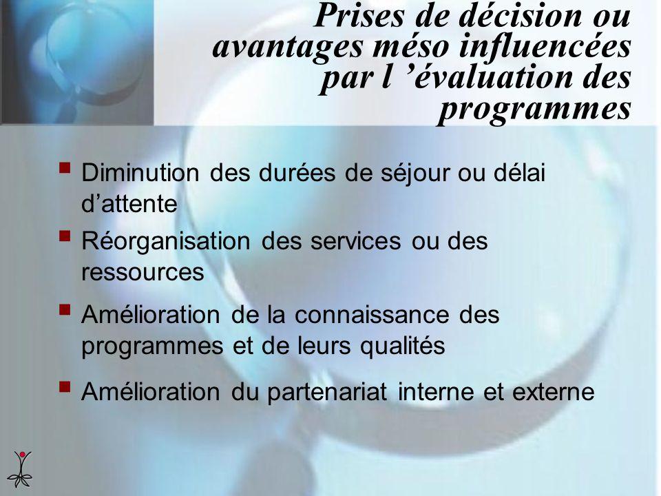 Prises de décision ou avantages méso influencées par l évaluation des programmes Diminution des durées de séjour ou délai dattente Réorganisation des