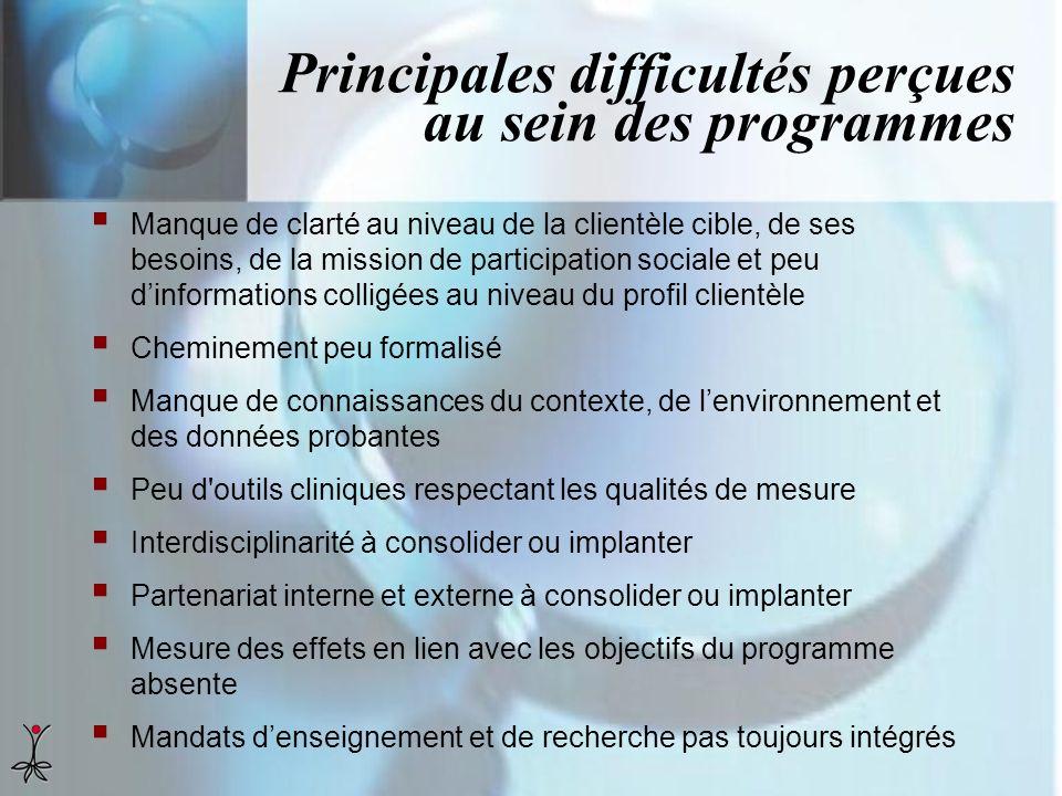 Principales difficultés perçues au sein des programmes Manque de clarté au niveau de la clientèle cible, de ses besoins, de la mission de participatio