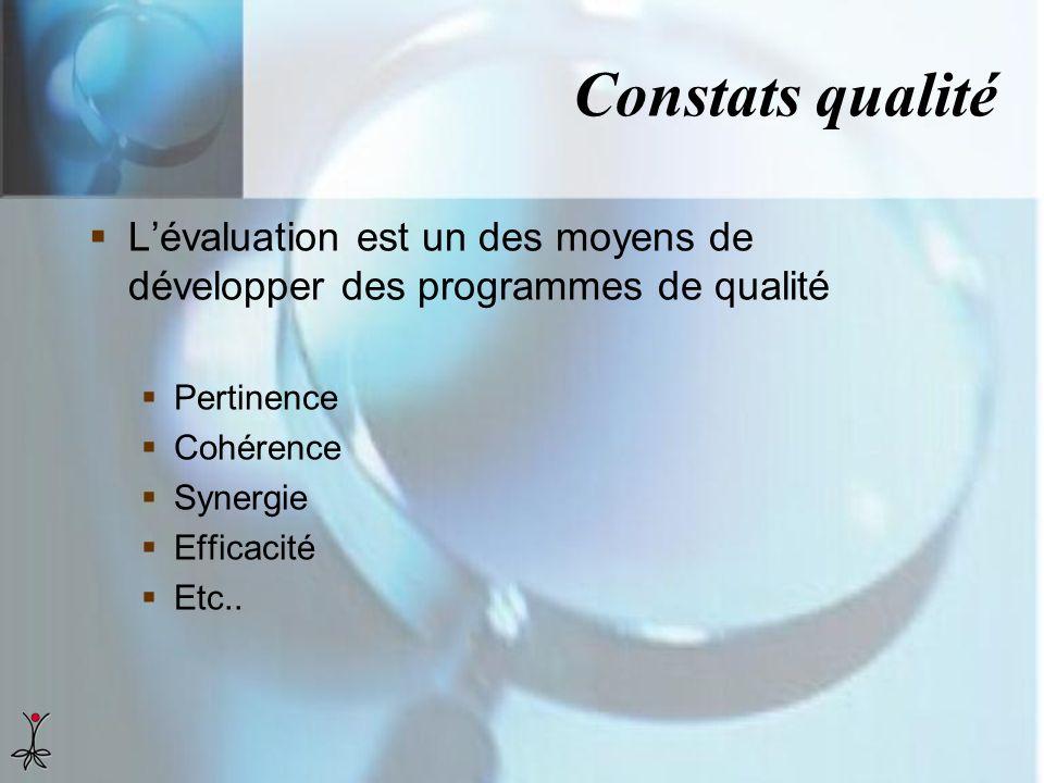 Constats qualité Lévaluation est un des moyens de développer des programmes de qualité Pertinence Cohérence Synergie Efficacité Etc..