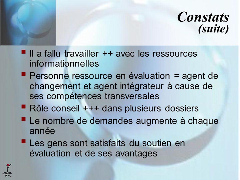 Constats (suite) Il a fallu travailler ++ avec les ressources informationnelles Personne ressource en évaluation = agent de changement et agent intégr