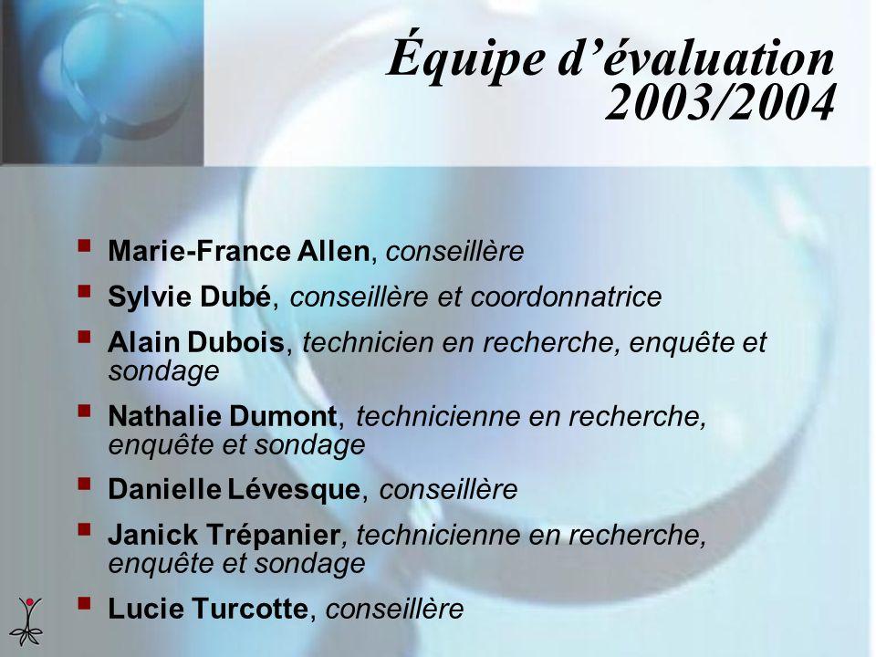 Équipe dévaluation 2003/2004 Marie-France Allen, conseillère Sylvie Dubé, conseillère et coordonnatrice Alain Dubois, technicien en recherche, enquête