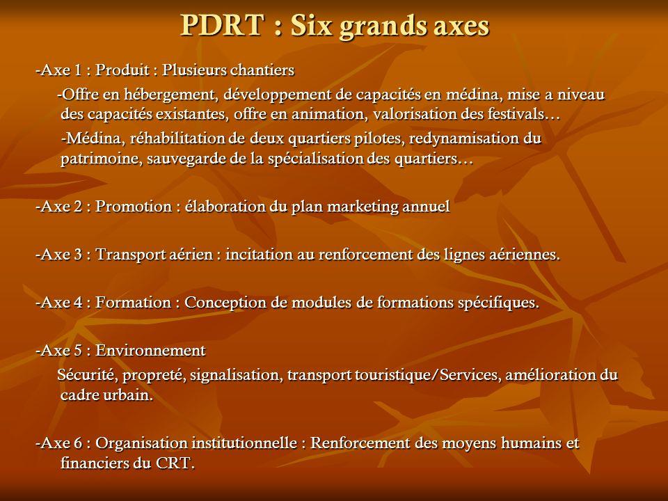 PDRT : Six grands axes -Axe 1 : Produit : Plusieurs chantiers -Offre en hébergement, développement de capacités en médina, mise a niveau des capacités