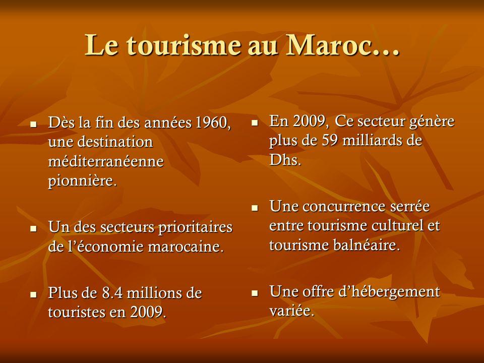 Le tourisme au Maroc… Dès la fin des années 1960, une destination méditerranéenne pionnière. Dès la fin des années 1960, une destination méditerranéen