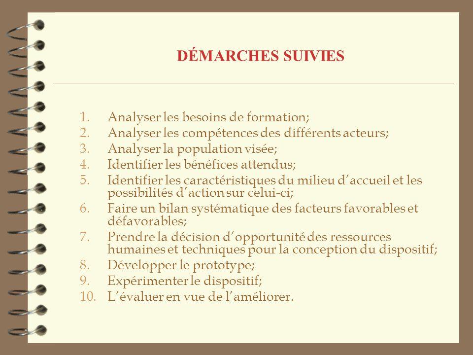 DÉMARCHES SUIVIES 1.Analyser les besoins de formation; 2.Analyser les compétences des différents acteurs; 3.Analyser la population visée; 4.Identifier