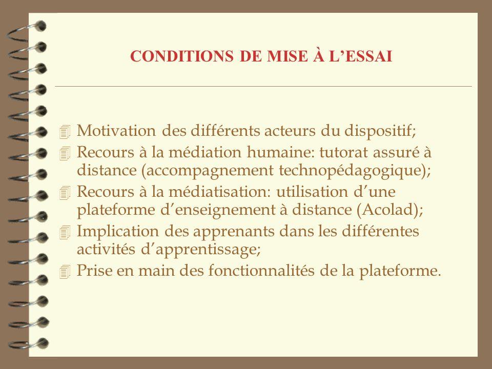 CONDITIONS DE MISE À LESSAI 4 Motivation des différents acteurs du dispositif; 4 Recours à la médiation humaine: tutorat assuré à distance (accompagne
