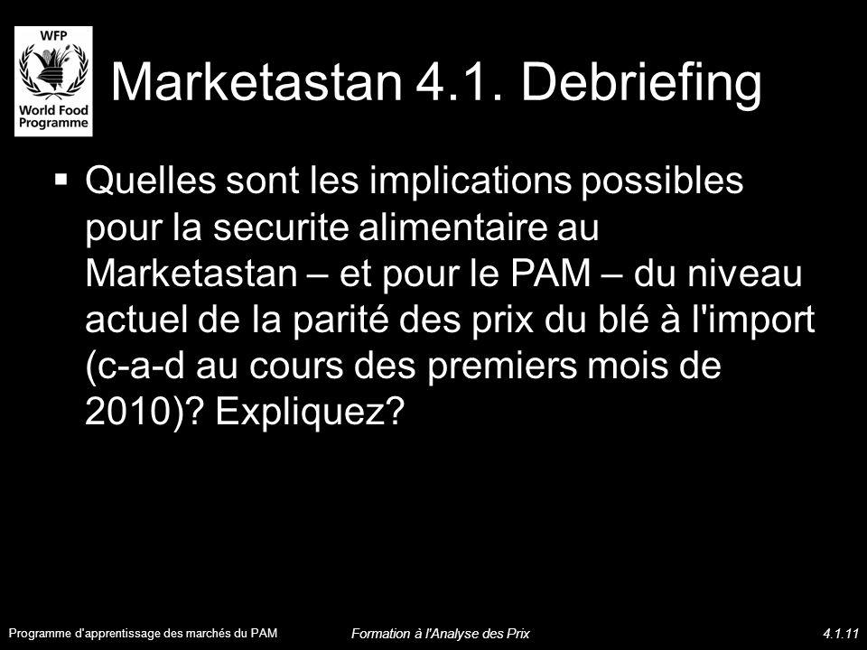Marketastan 4.1.