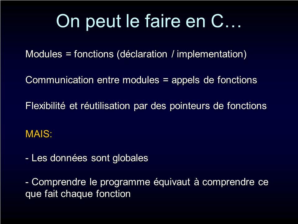 On peut le faire en C… Modules = fonctions (déclaration / implementation) Communication entre modules = appels de fonctions Flexibilité et réutilisati