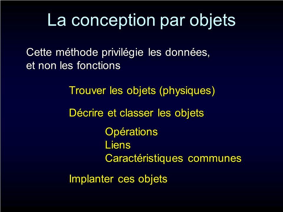 La conception par objets Cette méthode privilégie les données, et non les fonctions Trouver les objets (physiques) Décrire et classer les objets Impla