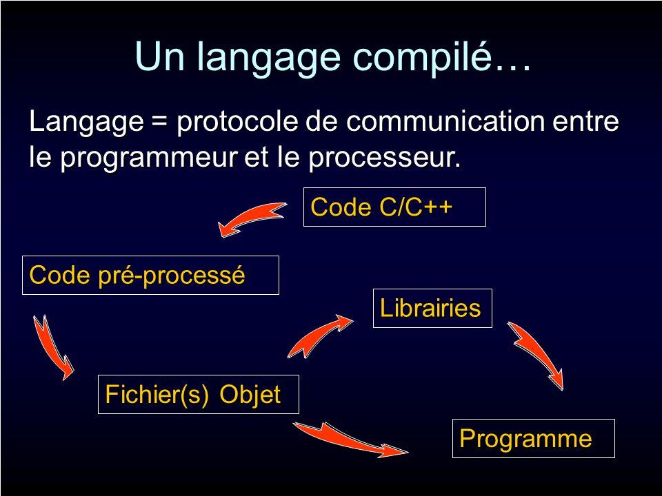 Un langage compilé… Langage = protocole de communication entre le programmeur et le processeur. Code C/C++ Code pré-processé Programme Librairies Fich