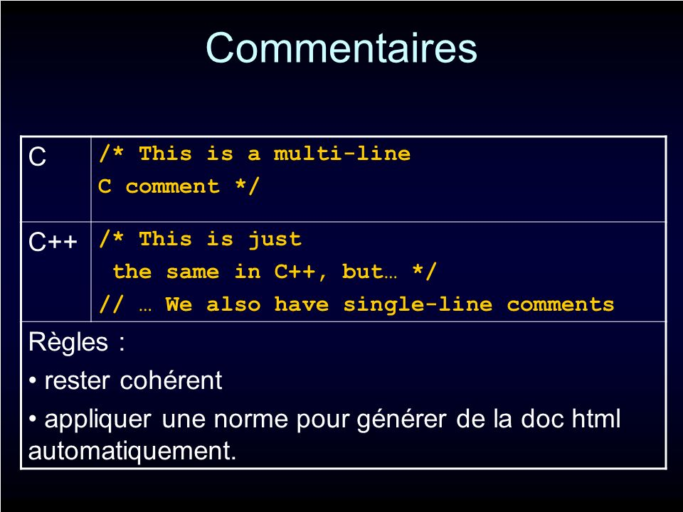 Commentaires C /* This is a multi-line C comment */ C++ /* This is just the same in C++, but… */ // … We also have single-line comments Règles : reste