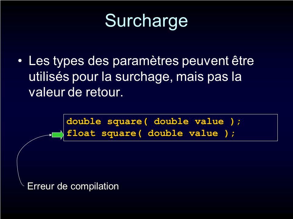 Surcharge Les types des paramètres peuvent être utilisés pour la surchage, mais pas la valeur de retour. double square( double value ); float square(