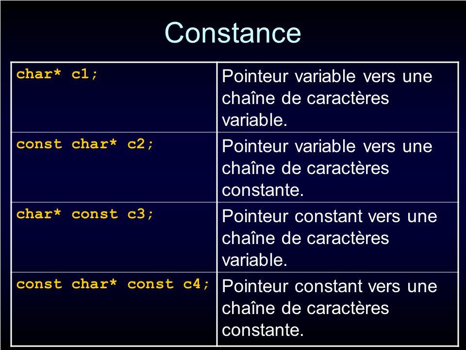 Constance char* c1; Pointeur variable vers une chaîne de caractères variable. const char* c2; Pointeur variable vers une chaîne de caractères constant
