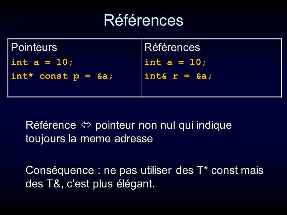 Références PointeursRéférences int a = 10; int* const p = &a; int a = 10; int& r = &a; Référence pointeur non nul qui indique toujours la meme adresse