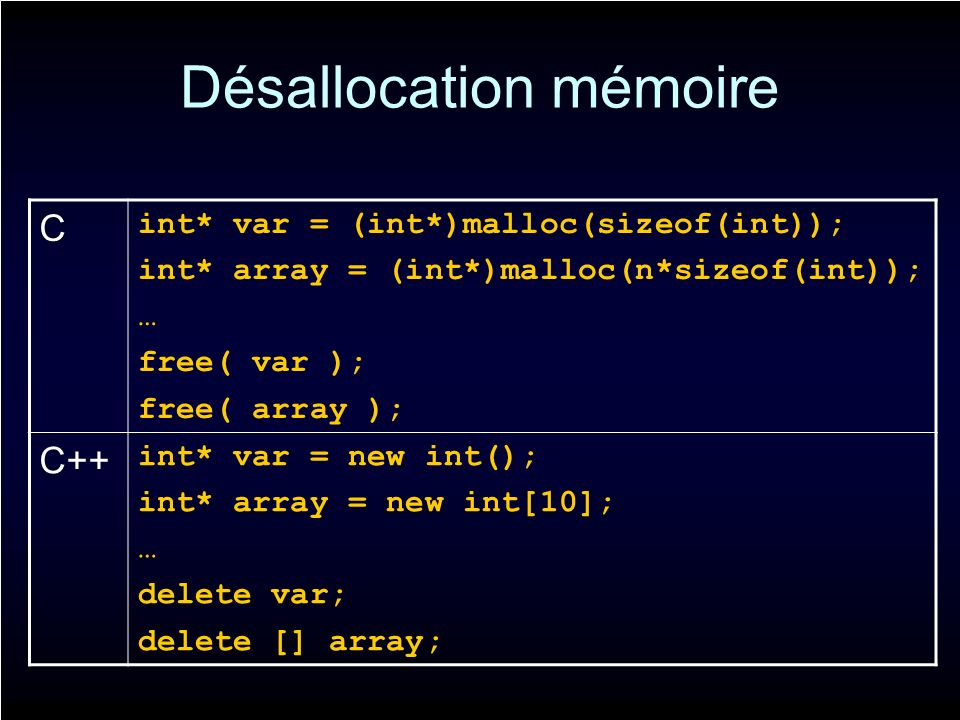 Désallocation mémoire C int* var = (int*)malloc(sizeof(int)); int* array = (int*)malloc(n*sizeof(int)); … free( var ); free( array ); C++ int* var = new int(); int* array = new int[10]; … delete var; delete [] array;