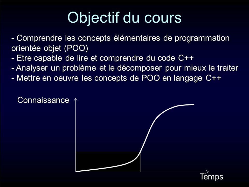 Objectif du cours Connaissance Temps - Comprendre les concepts élémentaires de programmation orientée objet (POO) - Etre capable de lire et comprendre