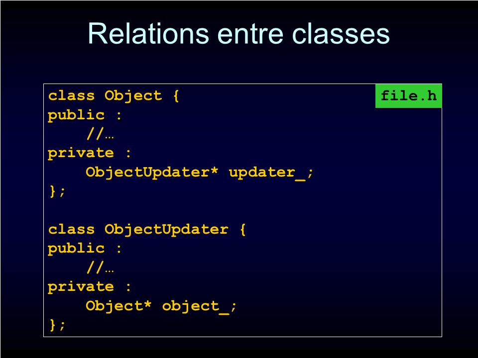 Relations entre classes class Object { public : //… //… private : ObjectUpdater* updater_; ObjectUpdater* updater_;}; class ObjectUpdater { public : //… //… private : Object* object_; Object* object_;}; file.h