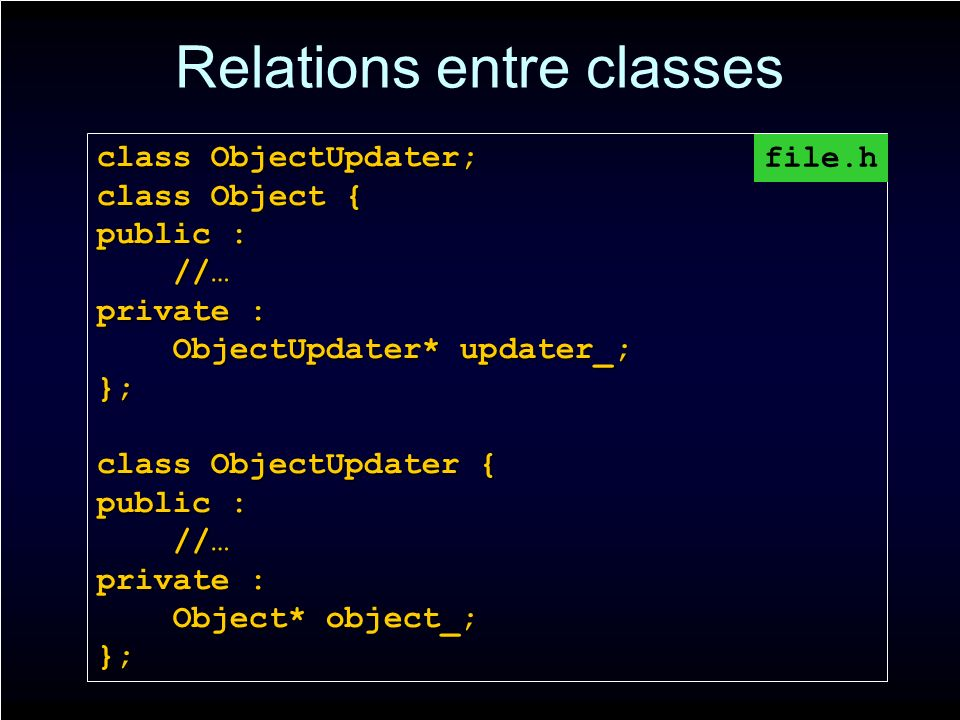 Relations entre classes class ObjectUpdater; class Object { public : //… //… private : ObjectUpdater* updater_; ObjectUpdater* updater_;}; class ObjectUpdater { public : //… //… private : Object* object_; Object* object_;}; file.h