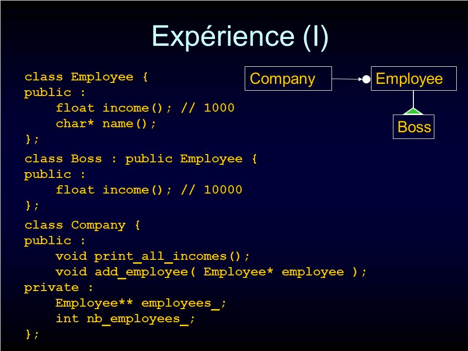 Expérience (I) class Employee { public : float income(); // 1000 float income(); // 1000 char* name(); char* name();}; class Boss : public Employee { public : float income(); // float income(); // 10000}; class Company { public : void print_all_incomes(); void print_all_incomes(); void add_employee( Employee* employee ); void add_employee( Employee* employee ); private : Employee** employees_; Employee** employees_; int nb_employees_; int nb_employees_;}; Company Boss Employee