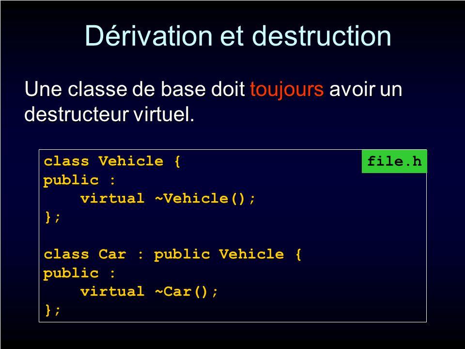 Dérivation et destruction Une classe de base doit toujours avoir un destructeur virtuel. class Vehicle { public : virtual ~Vehicle(); virtual ~Vehicle