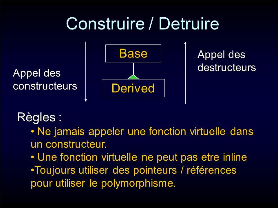 Construire / Detruire Base Derived Appel des constructeurs destructeurs Règles : Ne jamais appeler une fonction virtuelle dans un constructeur. Ne jam
